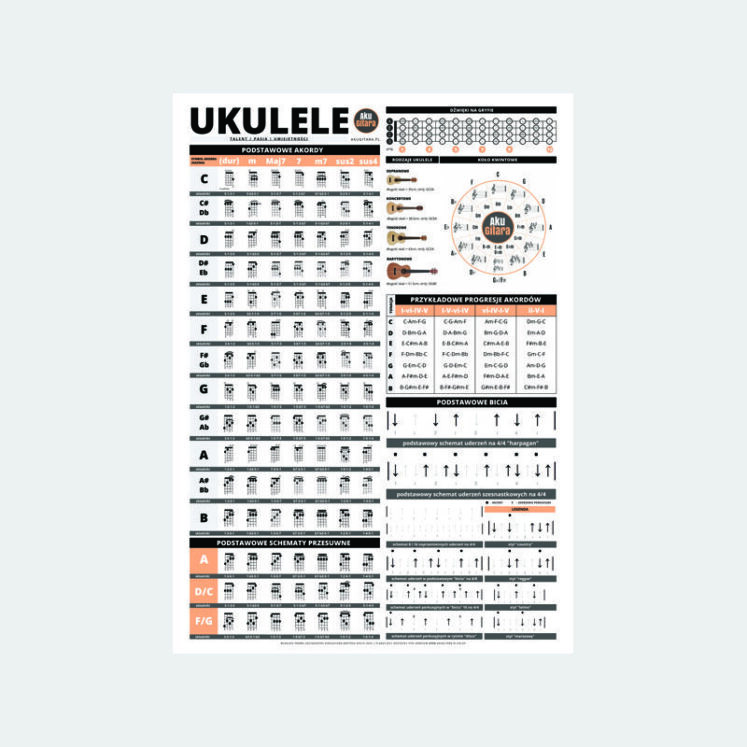 plakat ukulele akordy