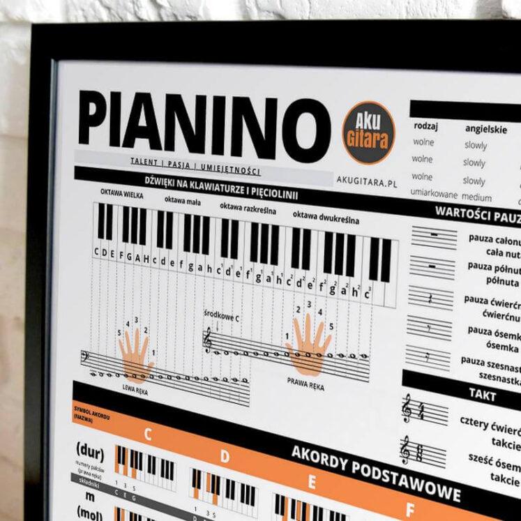 pianino plakat do nauki akordy gamy